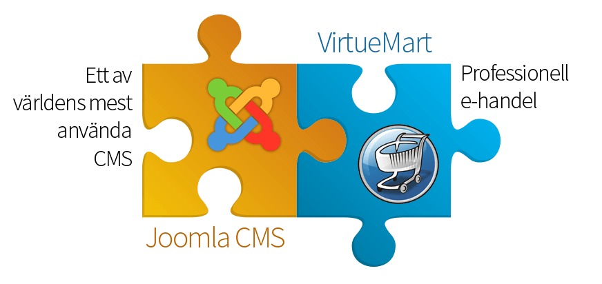 joomla virtuemart